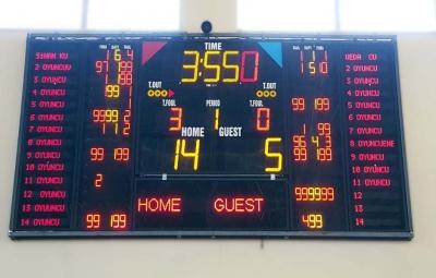 Nba Tipi Full Basketbol Skorbord Ürünleri